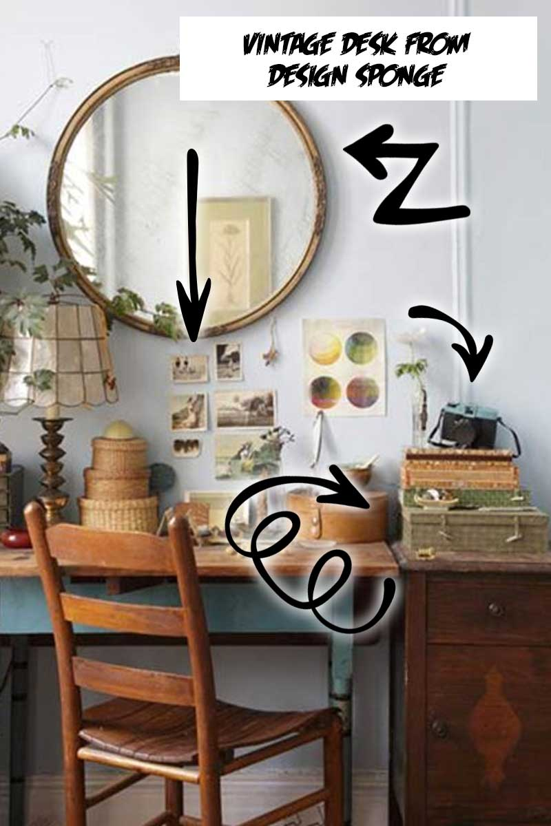 Vintage Desk Styling From Design Sponge